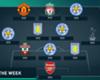 EPL Team Of The Week 2015-2016 สัปดาห์ที่ 25