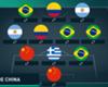 El XI ideal del torneo chino