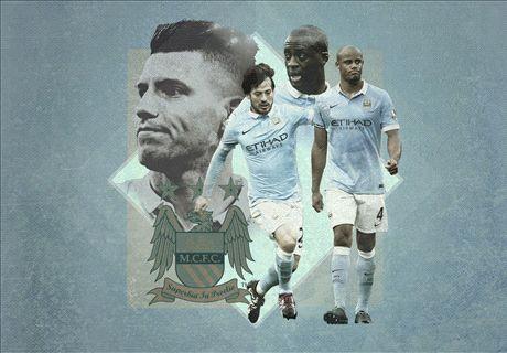 Le top 20 des meilleurs joueurs de l'histoire de Manchester City