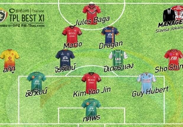 TPL Best XI ประจำสัปดาห์ที่ 3