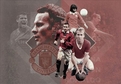Man Utd's 20 greatest players