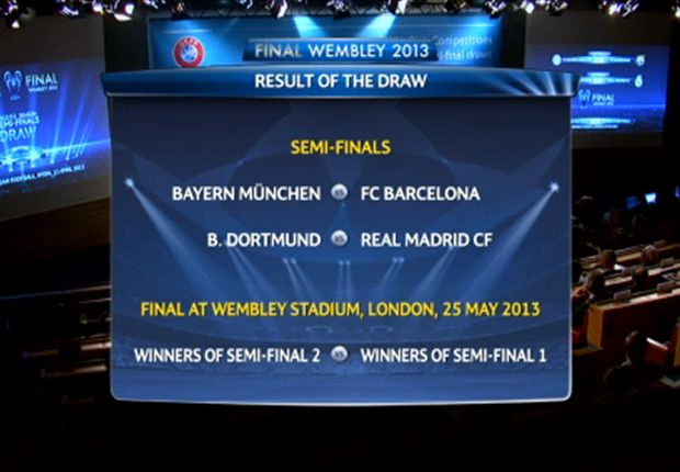 Poll of the Day: Who will reach the Champions League final?