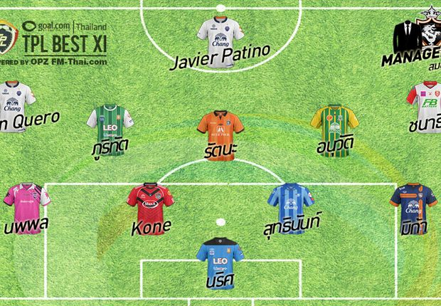 TPL Best XI ประจำสัปดาห์ที่ 6