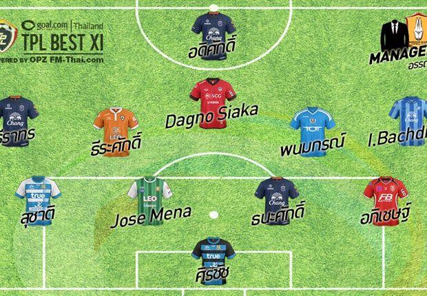 TPL Best XI ประจำสัปดาห์ที่ 10