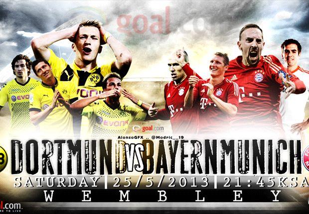 Champions League Final Betting Part Two: Goal Scorers