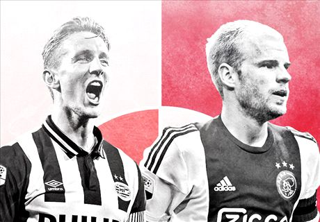 POLL: Wordt Ajax of PSV kampioen?