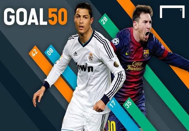 Lionel Messi dan Cristiano Ronaldo bersaing di daftar Goal 50.