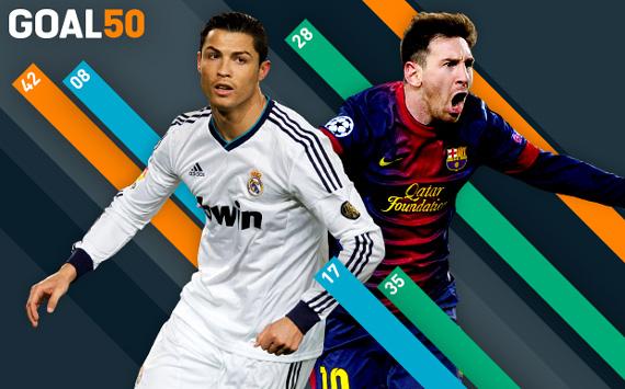 Goal 50 - 2013