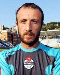 İlhan Eker Player Profile