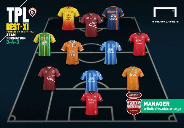 TPL Best XI ประจำสัปดาห์ที่ 20