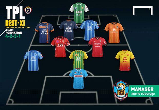 TPL Best XI ประจำสัปดาห์ที่ 21