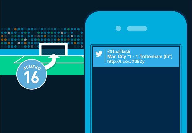 Ikuti GoalFlash, Sinyal Gol Tercepat Di Ponsel Anda!
