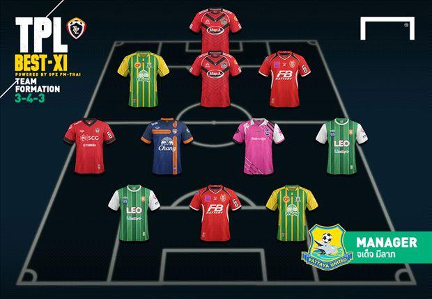 TPL Best XI ประจำสัปดาห์ที่ 22