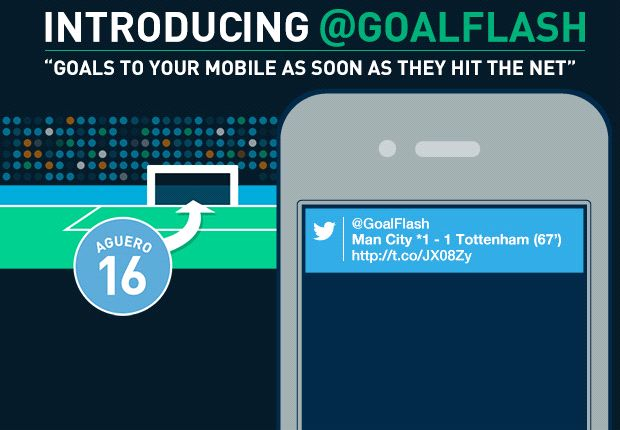 Introducing GoalFlash – fast goal alerts to your mobile!