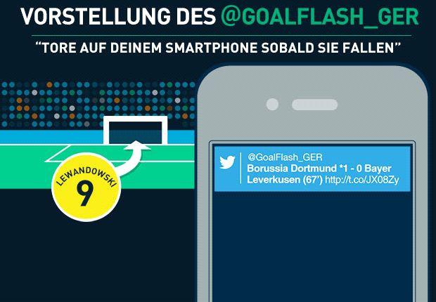 Wir präsentieren GoalFlash – den schnellen Tor-Alarm für Dein Handy!