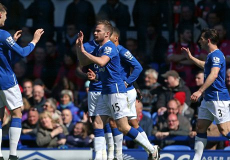 REPORT: Toffees return to winning ways