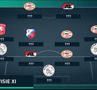 Eredivisie Team van het Seizoen