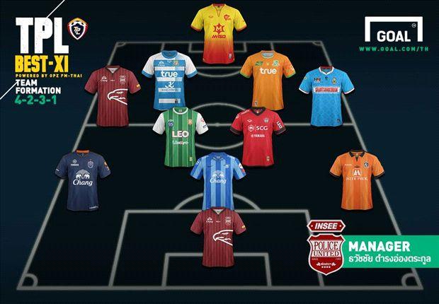 TPL Best XI ประจำสัปดาห์ที่ 27