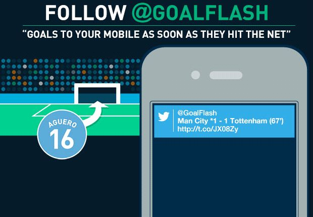 Follow @GoalFlash for instant goal updates