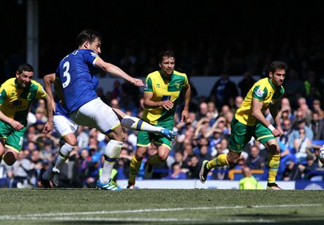 RATINGS: Baines shines for Everton