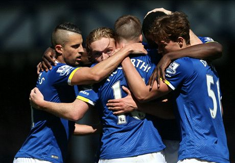 Everton 3-0 Norwich: Youngsters inspire