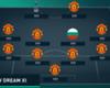 Ronaldo & Rooney IN - Berbatov picks his Dream XI
