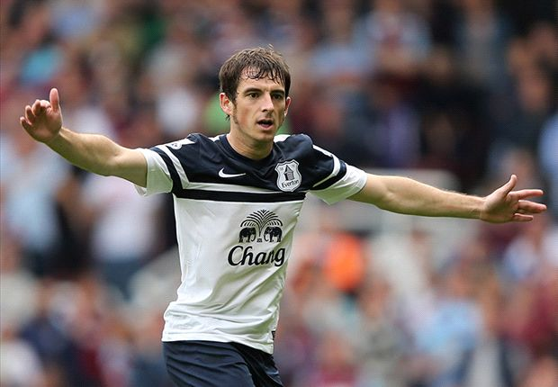 Martinez hopeful Manchester United target Baines stays put in January
