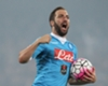 Why Juve will pay €90m for Higuain