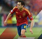 Euro Predictor: Past Winners, Spain