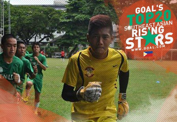 Goal's Top 20 Southeast Asian Rising Stars: Ronilo Jr Vallez Bayan - Philippines