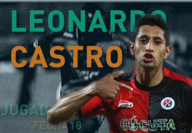Leonardo Castro reemplaza a Blanco como Jugador Goal