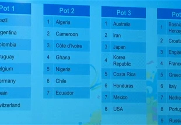Who will draw Germany or Spain?