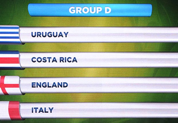 World Cup Betting: Group D