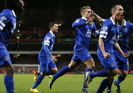 Deulofeu form may preclude loan extension, says Roberto Martinez