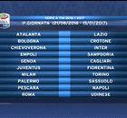 Calendario Serie A: subito Juve-Fiorentina