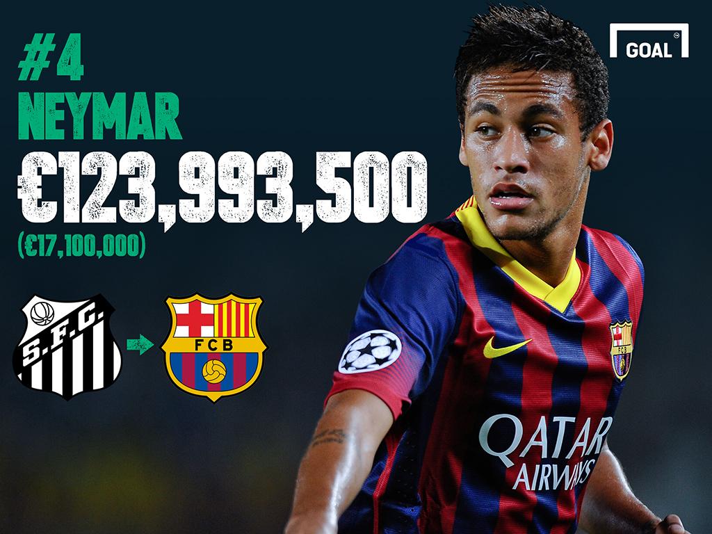Transfer Neymar