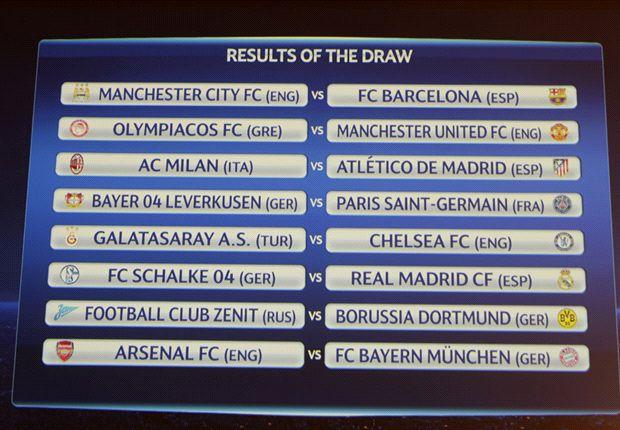 Los ocho cruces de octavos de final de la Champions League 2013/14