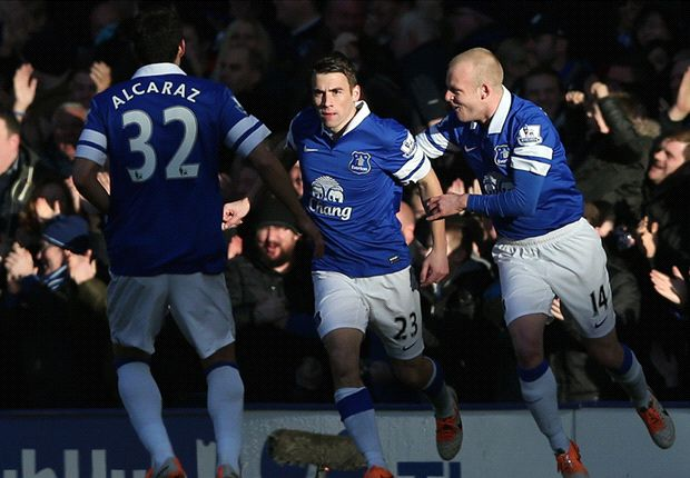Everton have Champions League hopes, says Coleman