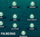 Palmeiras 102 anos: piores da história