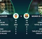 ANÁLISIS | ¿Es realmente Paco Alcácer mejor que Munir?