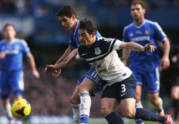 Laporan Pertandingan: Chelsea 1-0 Everton