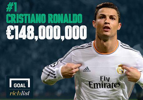 La Lista Goal de los más ricos 2014