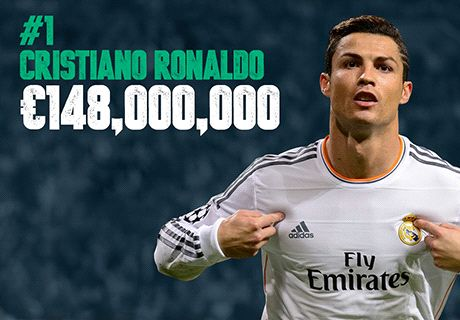 Ronaldo beats Messi to top Goal Rich List