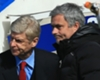 Mourinho: Wenger relationship 'civilized'