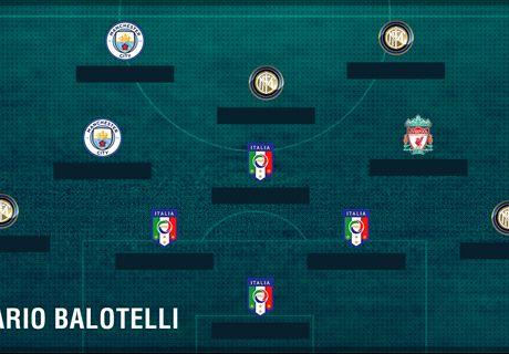 L'équipe de rêve des anciens coéquipiers de... Balotelli !