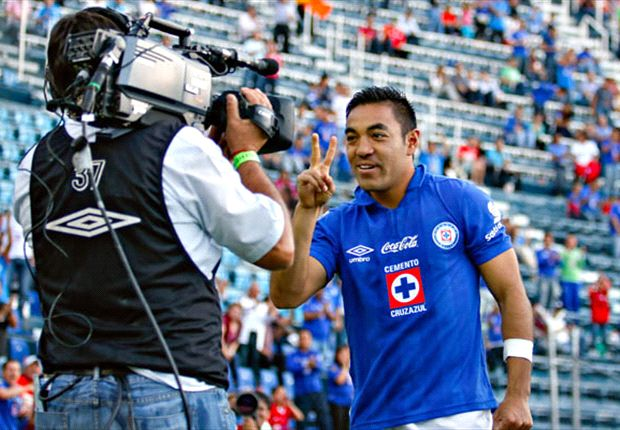 Marco Fabian, Rogelio Chavez in line for El Tri call-ups vs. USA
