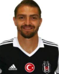 Caner Erkin Player Profile