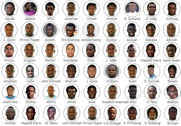 Predicting Ghana's World Cup squad
