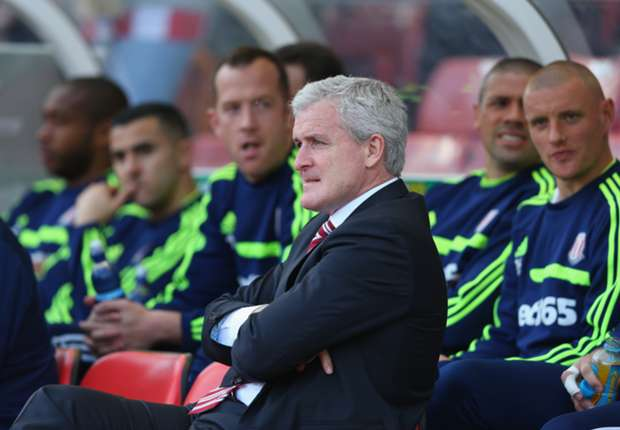 State of Play: Stoke City