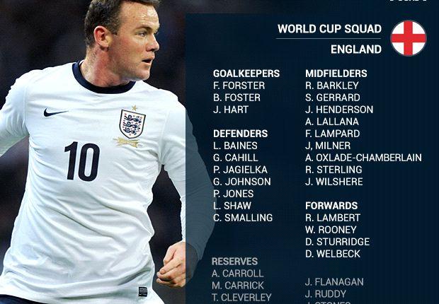 La lista de Inglaterra para el Mundial